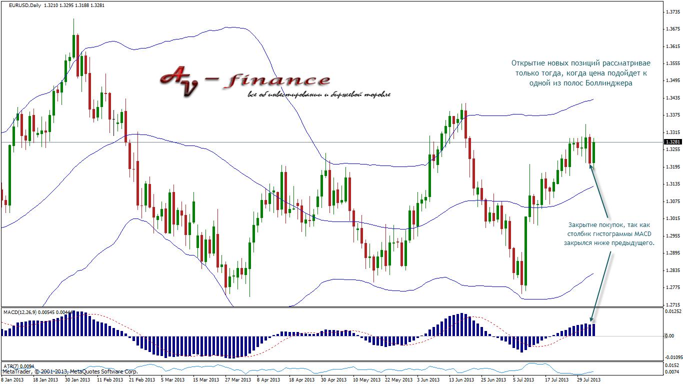 Индикаторынй анализ EURUSD_D1_2013.08.02