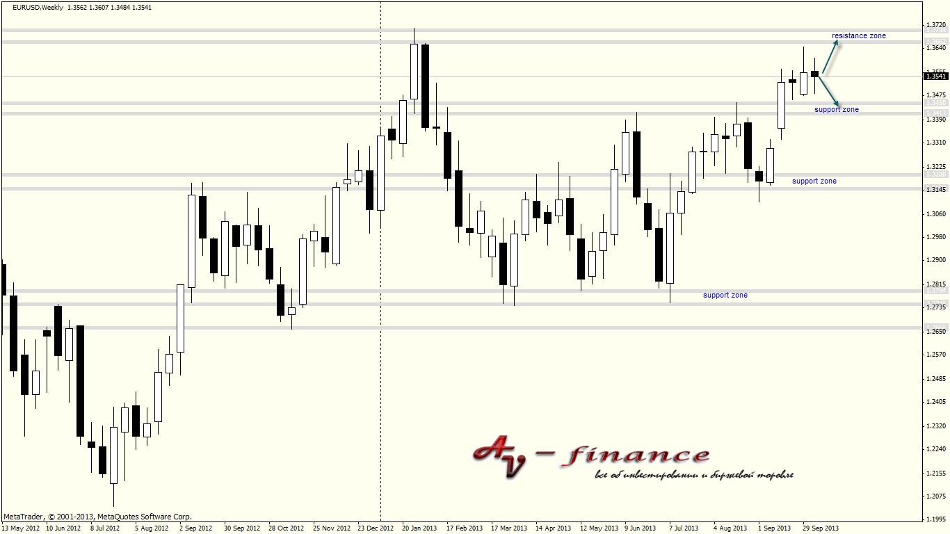 Технический анализ-EURUSD_W1_2013.10.11