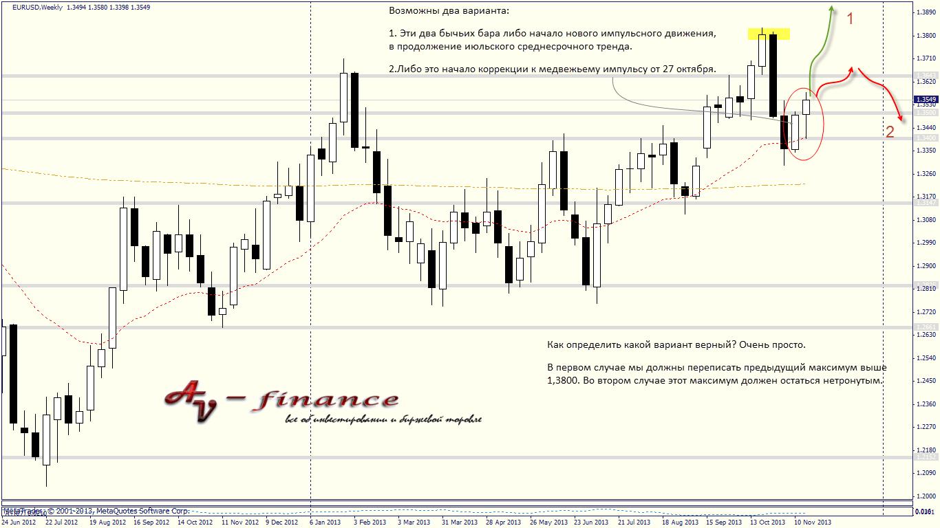 Tehnicheskij-analiz-EURUSD_W1_2013.11.22 23_00_06