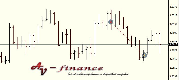trade-GBPUSD-09-11-2013