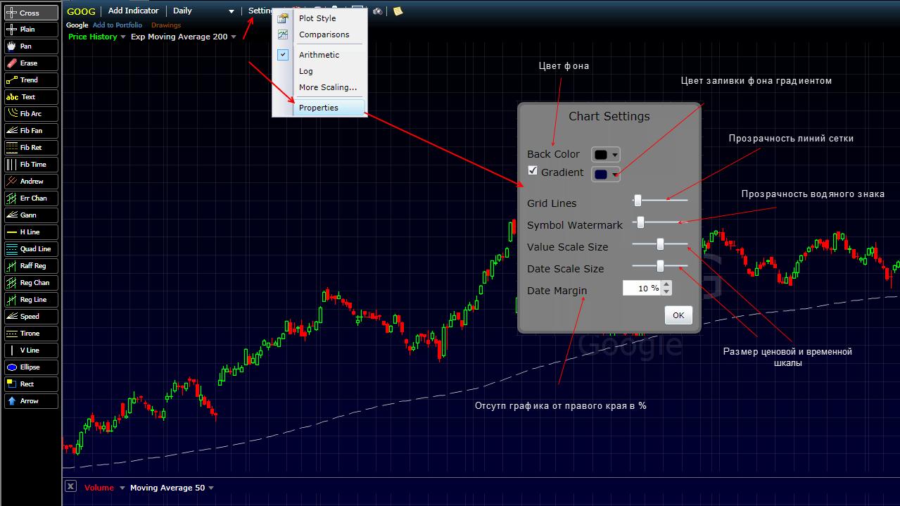 chart-settings-1