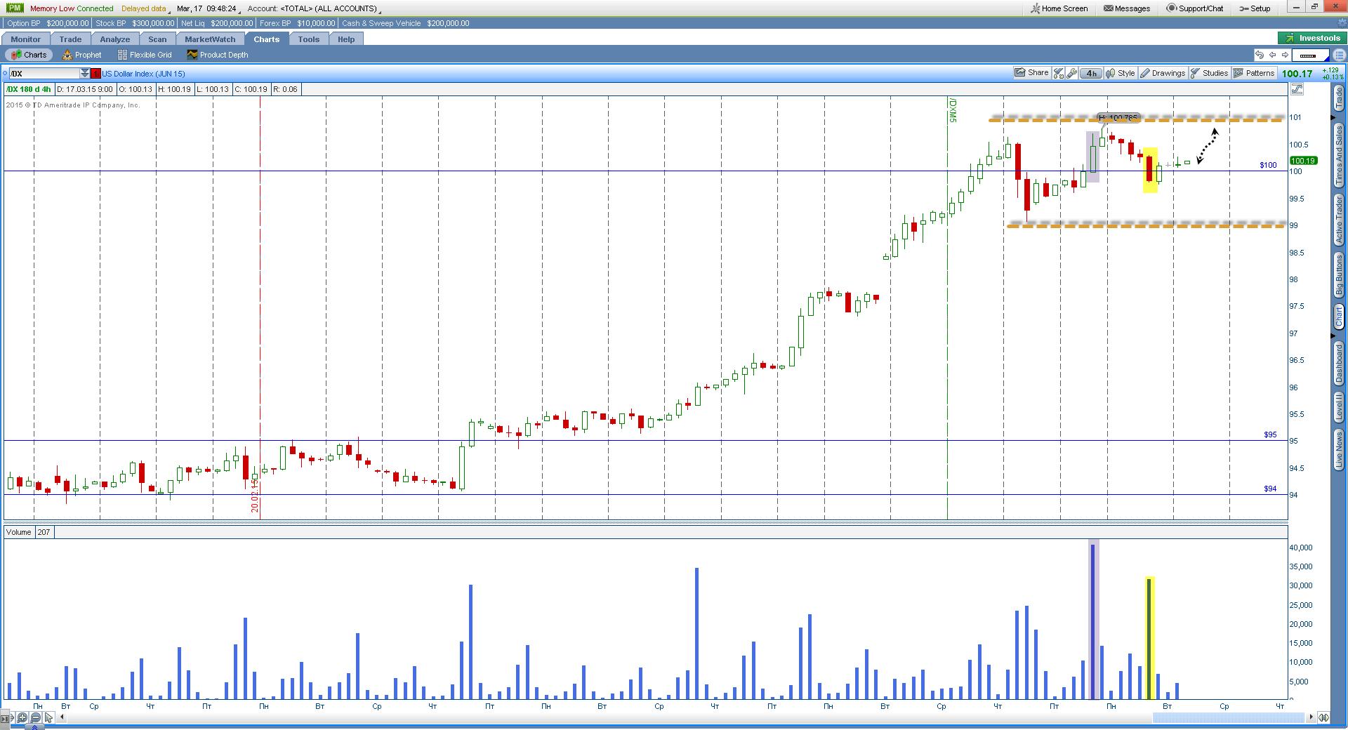 DX-17-03-2015 8-48-27