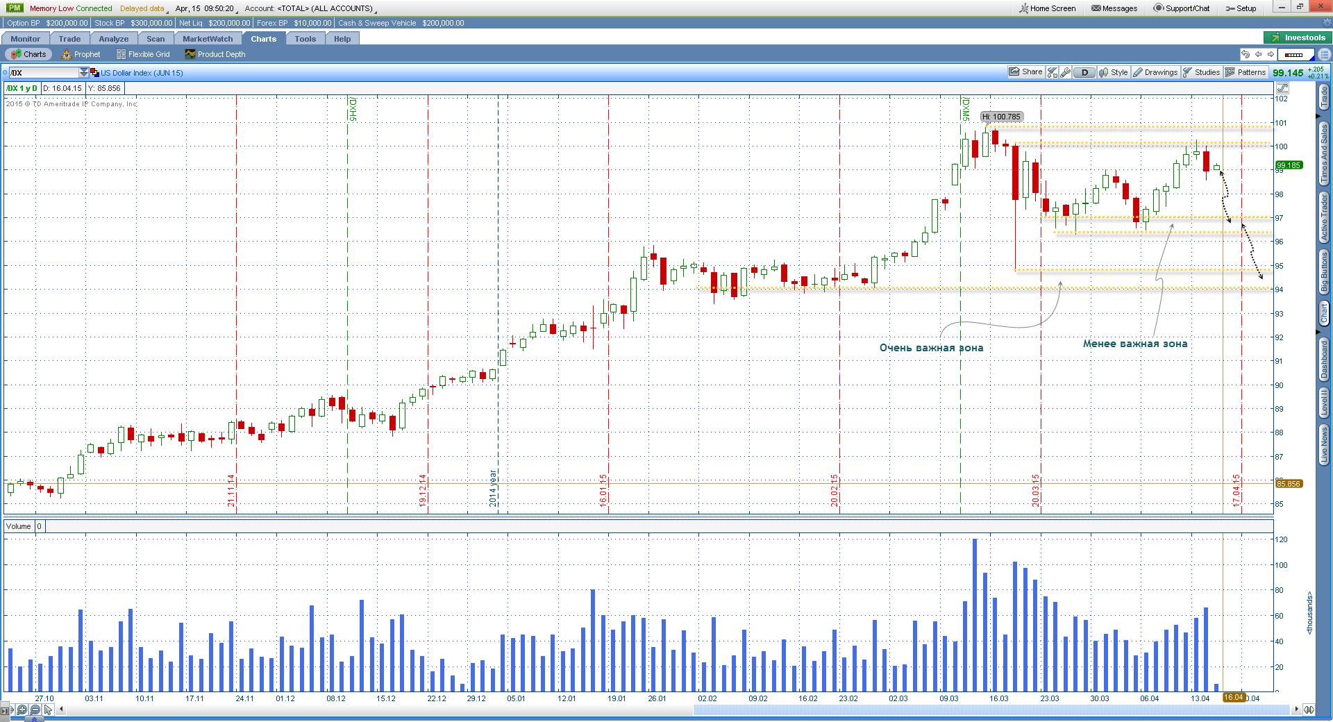 DX-15-04-2015 8-50-21