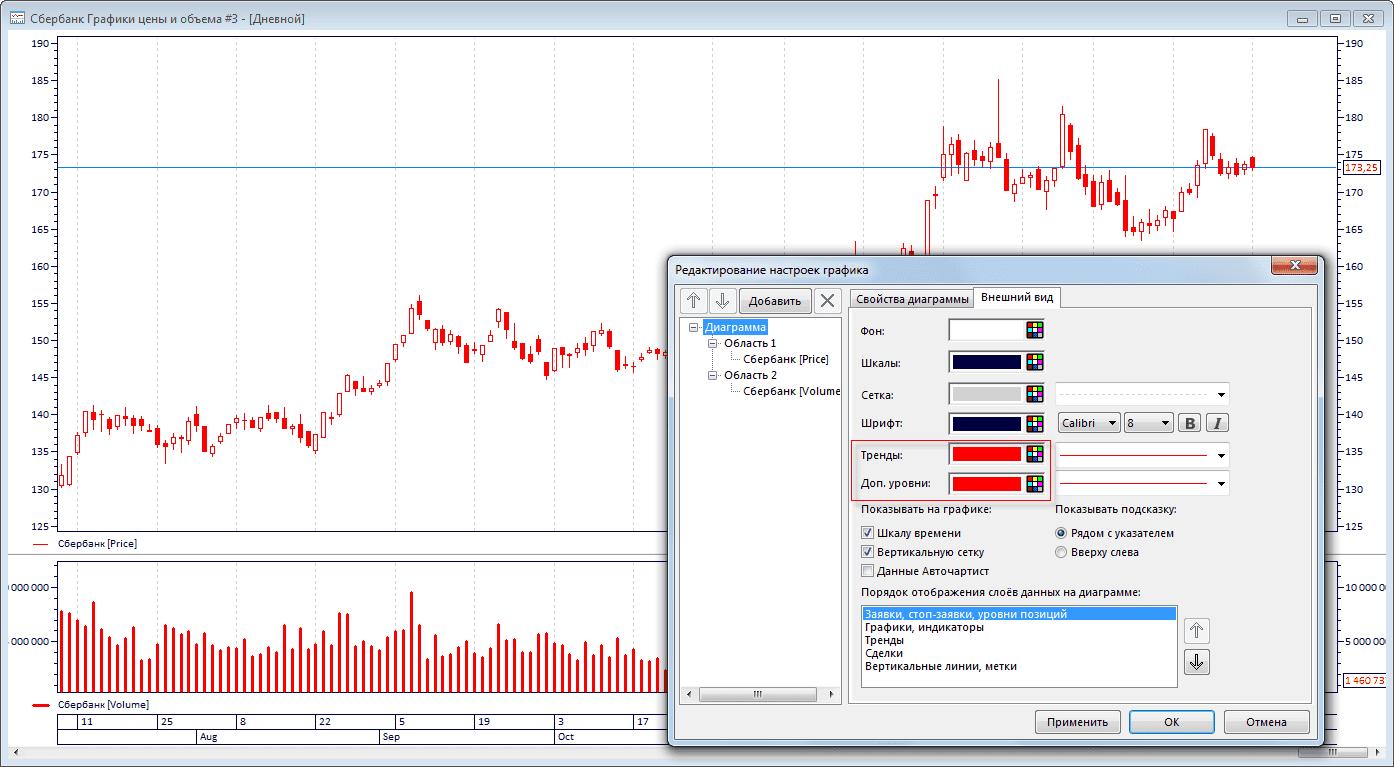 Изменяем внешний вид графика в программе QUIK-1