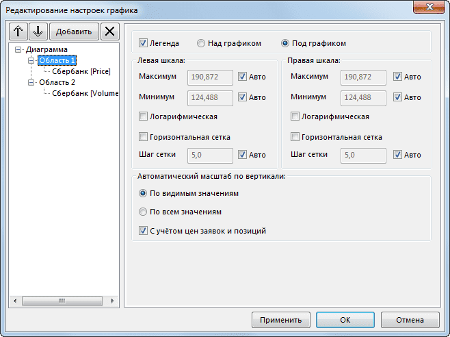 Изменяем внешний вид графика в программе QUIK-2