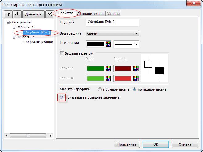 Изменяем внешний вид графика в программе QUIK-3