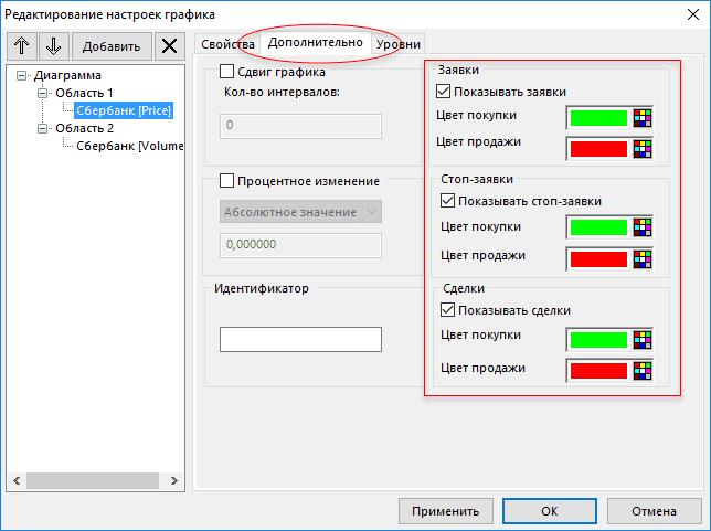 Изменяем внешний вид графика в программе QUIK-4