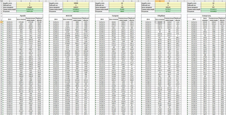Суммарная-таблица-по-акциям